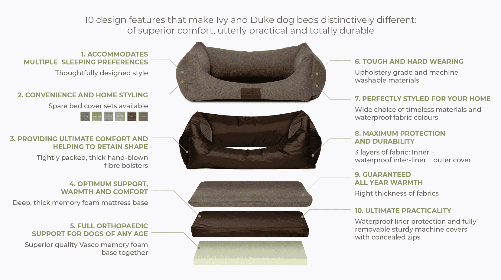Lounger Bed Exploded Diagram