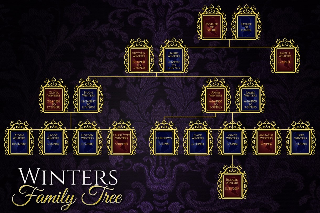 Winters Family Tree
