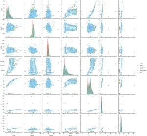 seaborn scatter pair plot
