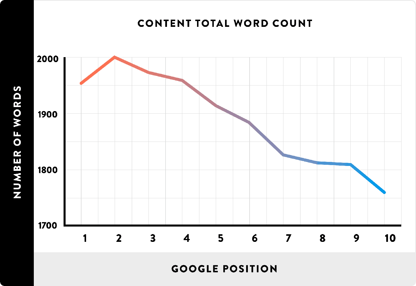 total-word-count