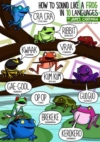 10-how-to-sound-like-a-frog-in-10-languages-by-Jaems-Chapman-600x848