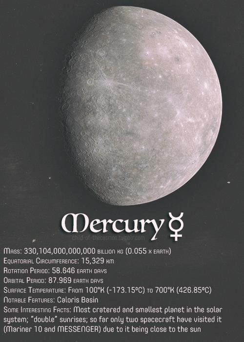 On Mercury's Double Sunrises 01