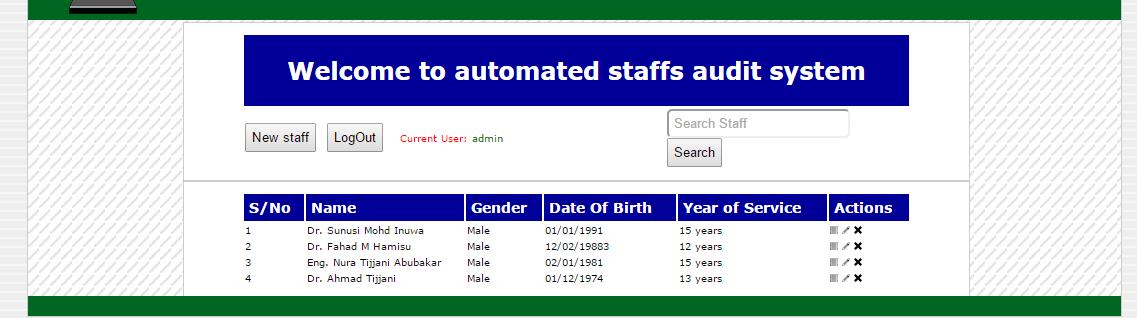 Staff Audit System PHP MySql Source Code