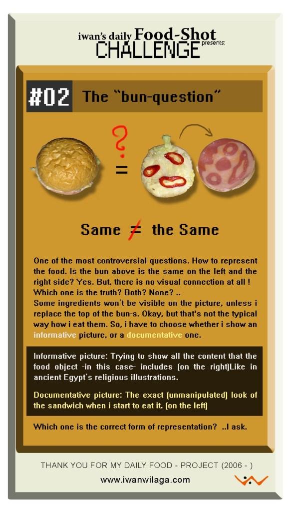 "Food-shot challenge #02 – The ""bun question"""