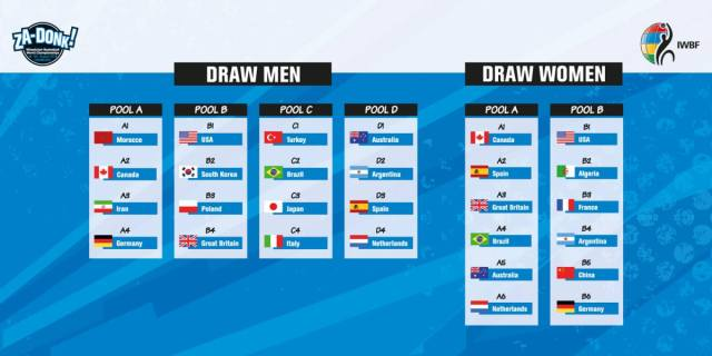 World Championships 2018 Pools decided - IWBF