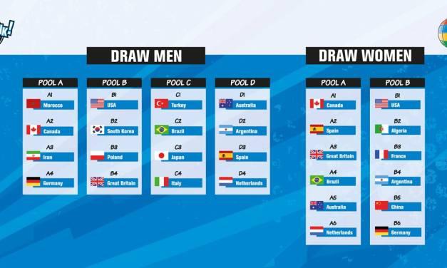 World Championships 2018 Pools decided