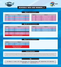 Page Four of World Championships 2018 Schedule