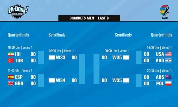 Men's quarter-finals all set in Hamburg