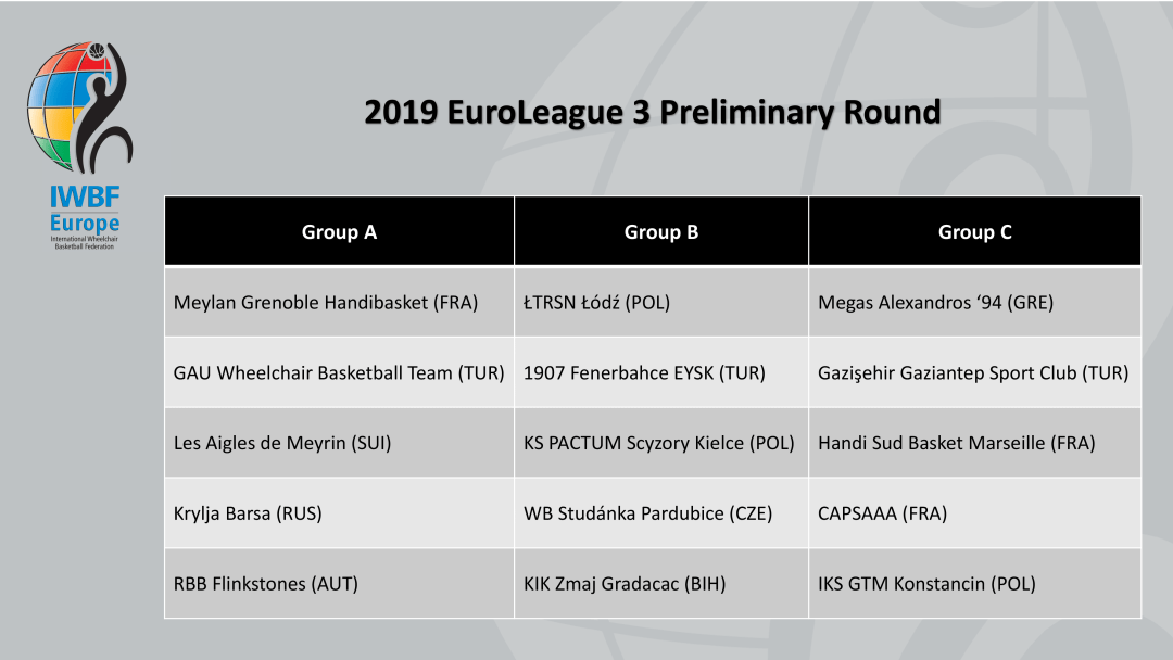 2019 EuroLeague 3 Schedule-1