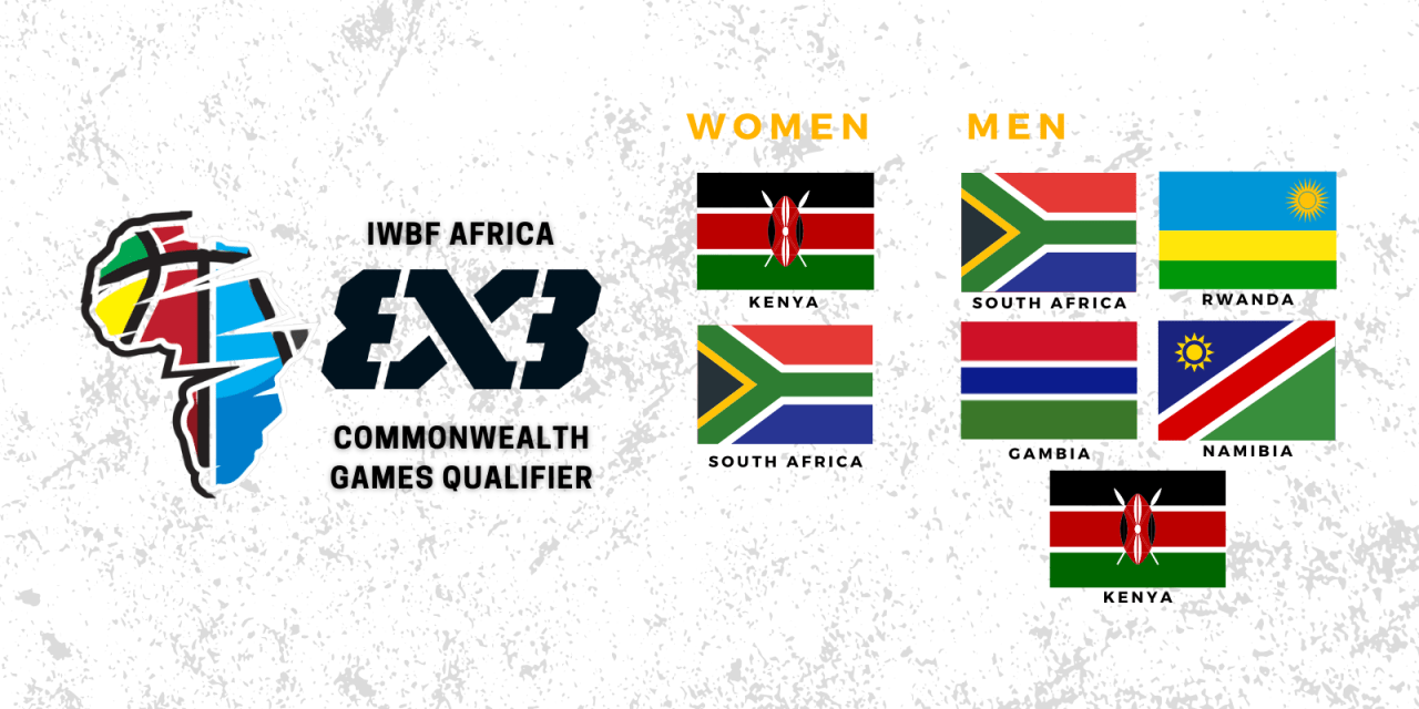 3×3 takes to the International Stage in Africa