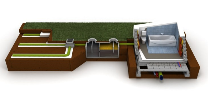 Septic tank system | septic tank systems | septic tank replacement Ireland