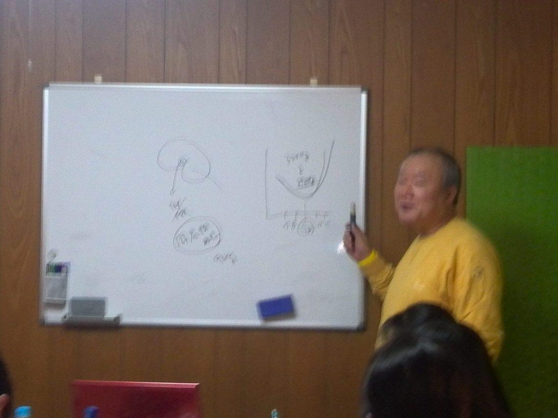 IMG 20200310 195614 scaled - 2020年3月10日愛の子育て塾第16期第1講座開催しました