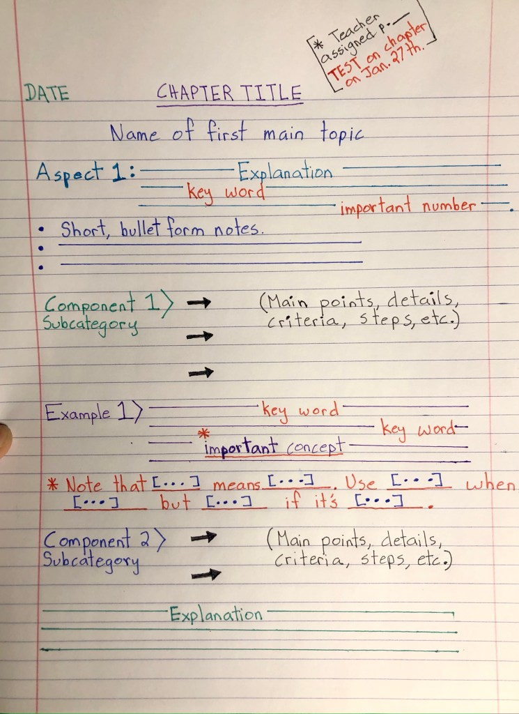 Note taking example