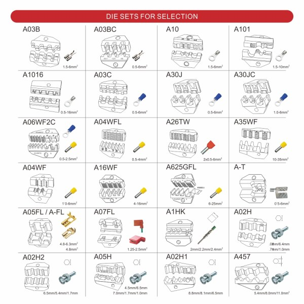 Electircal Crimping Tool Die Set Selection