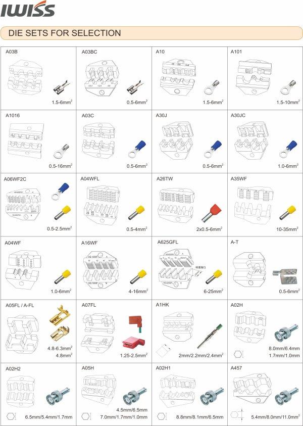 Crimping-Tool-Die-Set-Selection
