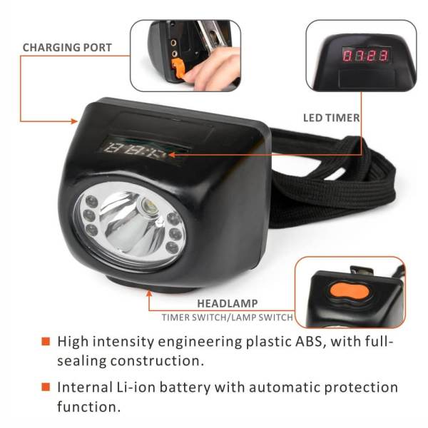 KL4.5LM Led mining light features