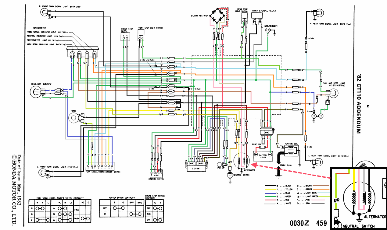 Wiring CT110 82 Color Wiring 50a?resize\\\=665%2C396\\\&ssl\\\=1 wiring diagram honda c70 honda c70 parts, honda c70 headlight c70 wiring diagram at soozxer.org