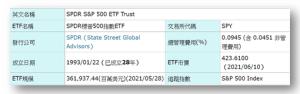 國外ETF(SPY)費用