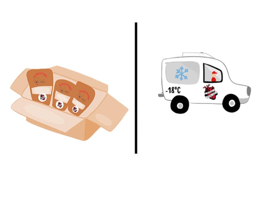 Raw For Us En Sağlıklı Kedi ve Köpek Maması Evinize Geliyor The Healthiest Pet Food Delivered To Your Door