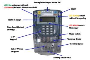 Wiring Diagram Kwh Meter Prabayar 1 Fasa  Somurich