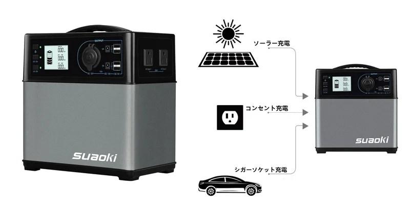 suaoki ポータブル電源120,000mAh/400Wh