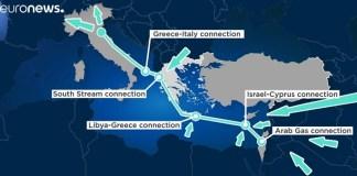 izraeli foldgaz europaba