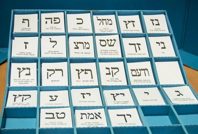 Izraeli választások 2019 pártok kneszet