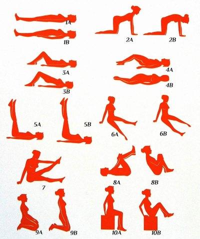 Kegelove vježbe