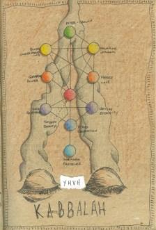 Otvaranja u Tarotu, drvo života, tarot