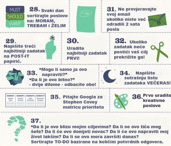 Savjeti za produktivnost – odredite listu prioriteta