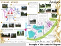 project-2-landscape-project-site-analysis-14-638