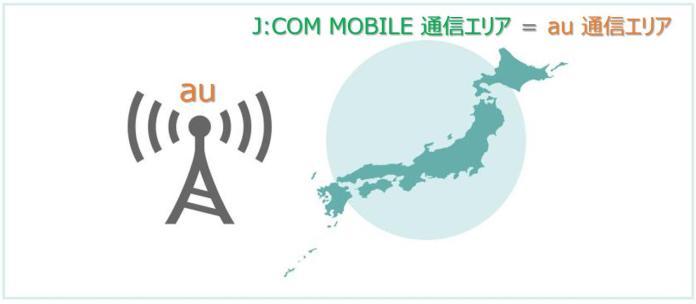 J:COMモバイル通信エリアイメージ
