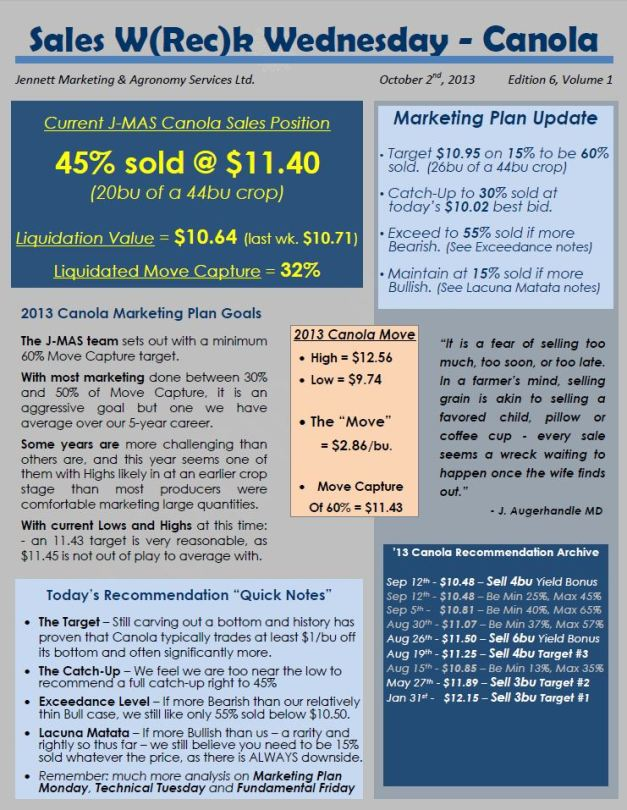 Sales Wreck Wednesday - Oct 2nd Canola