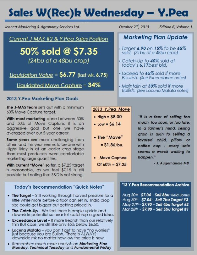 Sales Wreck Wednesday - Oct 2nd Y.Pea