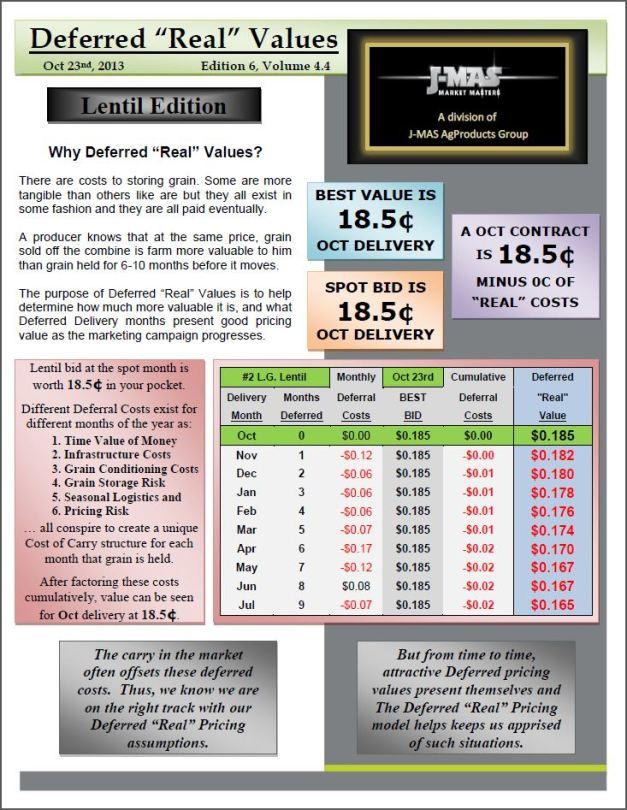 Deferred Real Pricing - Oct 22 - Lentil