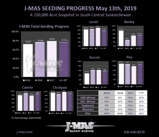 Seeding Progress 2019_May13.jpg