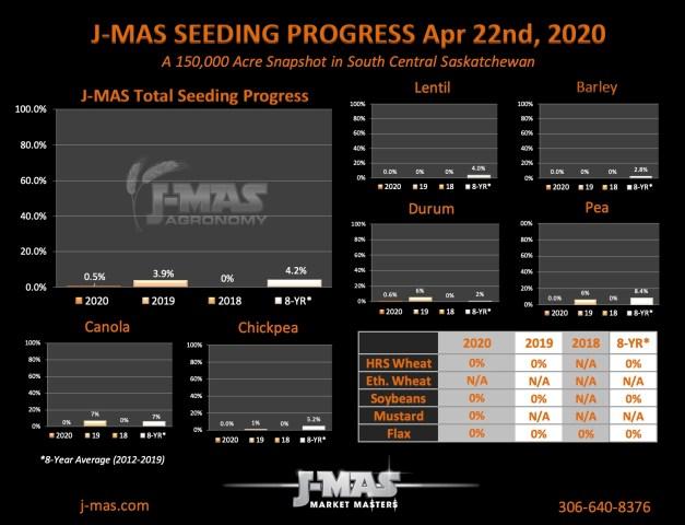 SeedingProgress2020_Apr22-8yr.jpg