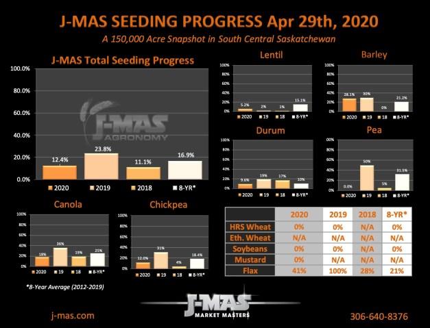 SeedingProgress2020_Apr29 .jpg