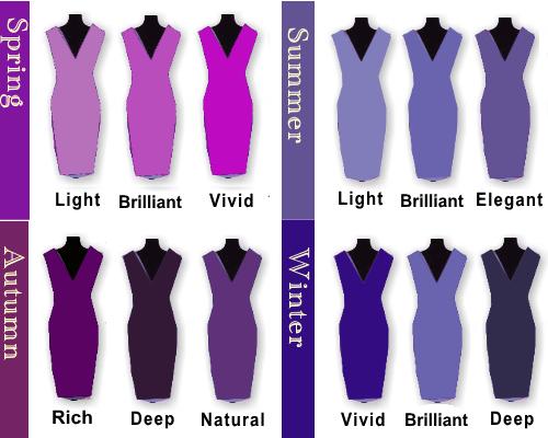 トーン別パーソナルカラー紫・パープル・バイオレット