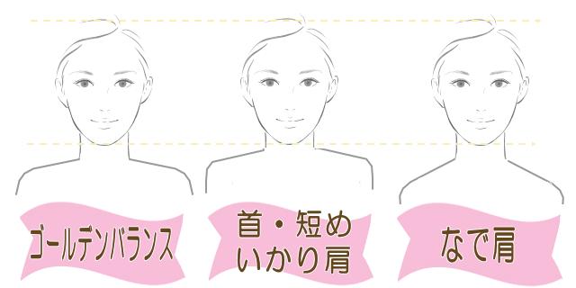 首と肩の形状