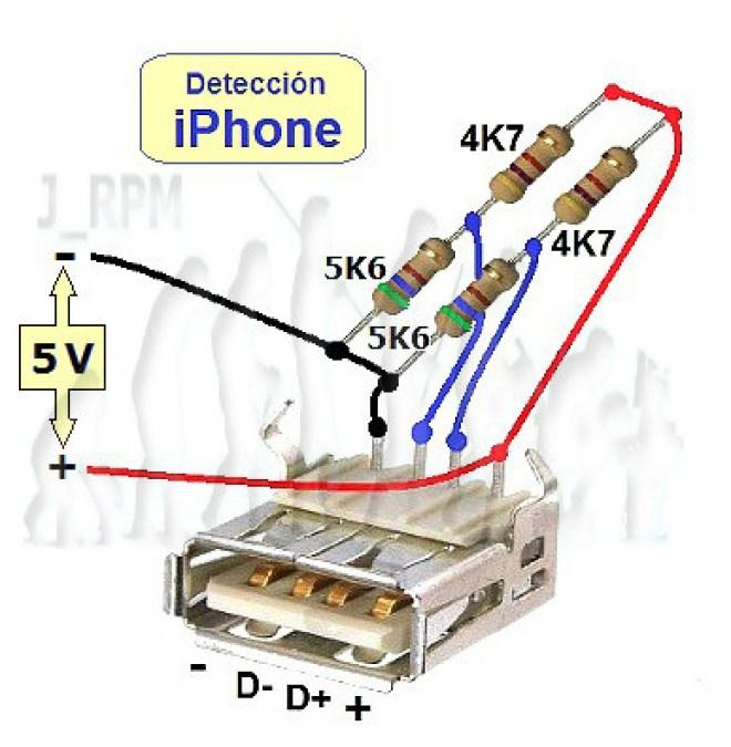 Detección iPhone