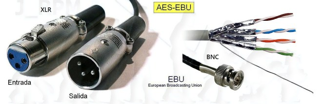 Hardware AES_EBU