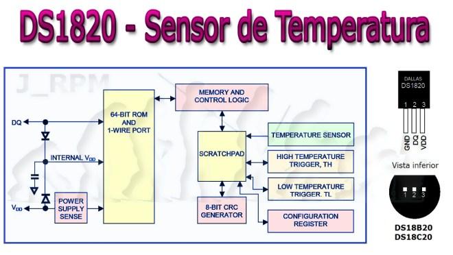 Sensor de temperatura: DS1820