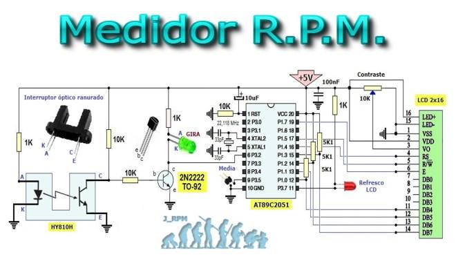 Medidor R.P.M.