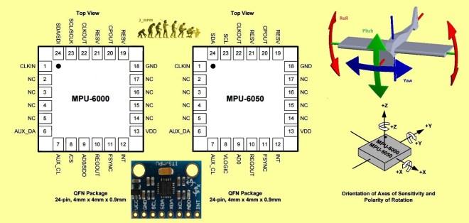 Chip: MPU-60X0
