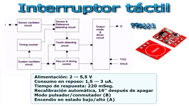 TTP223: Esquema bloques