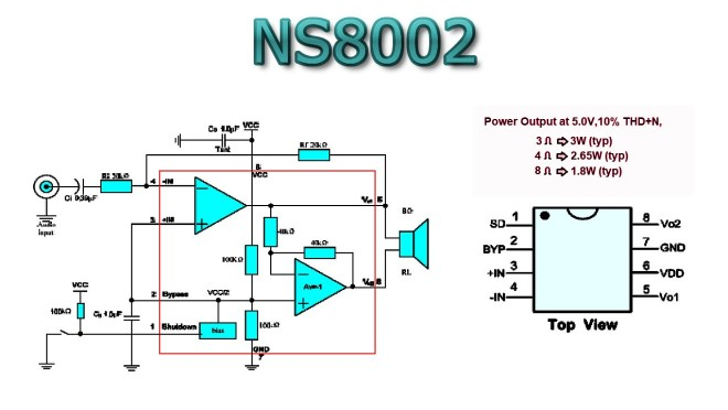 Amplificador NS8002