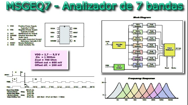 MSGEQ7 - Analizador de 7 bandas