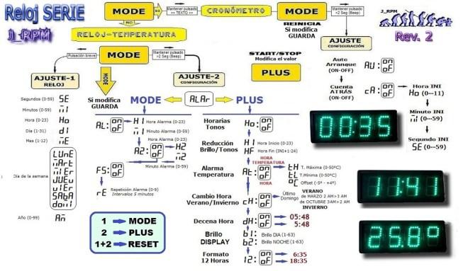 Menús de configuración del reloj