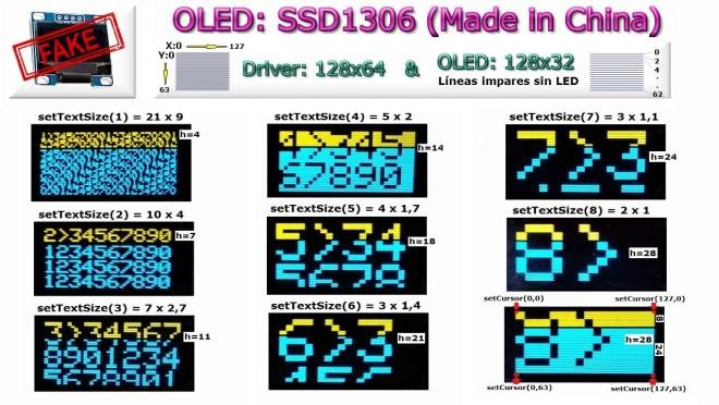 Resolución SSD1306